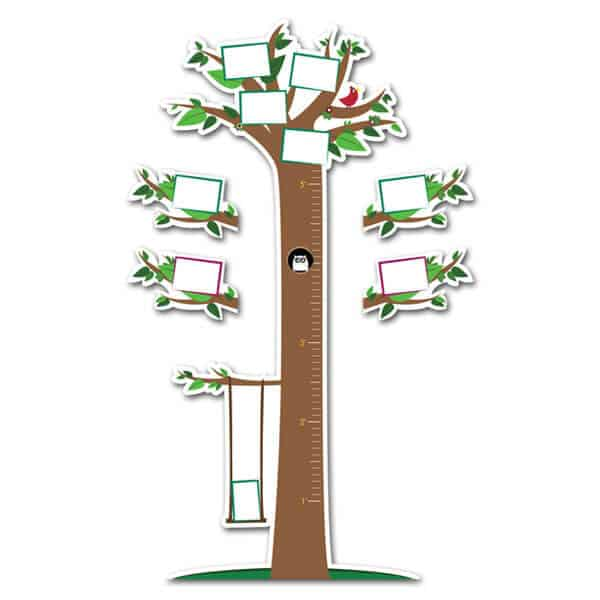 What Is Tree Chart Zrom