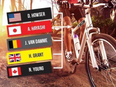 Bike Tags Name Stickers