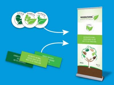 Retractable Banners With Custom Stickers