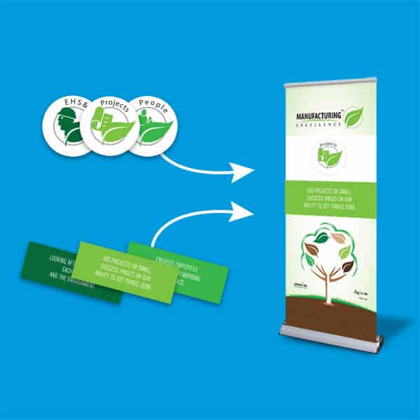 Custom Sticker Banner