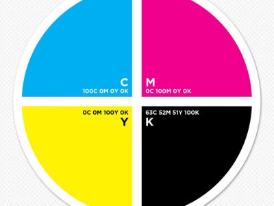 CMYK car sticker decal