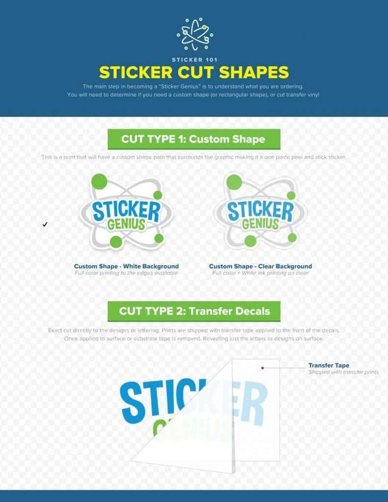 Sticker Education Cut Shape Types