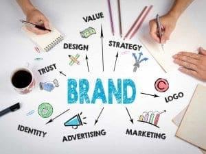 Unique Branding Ideas